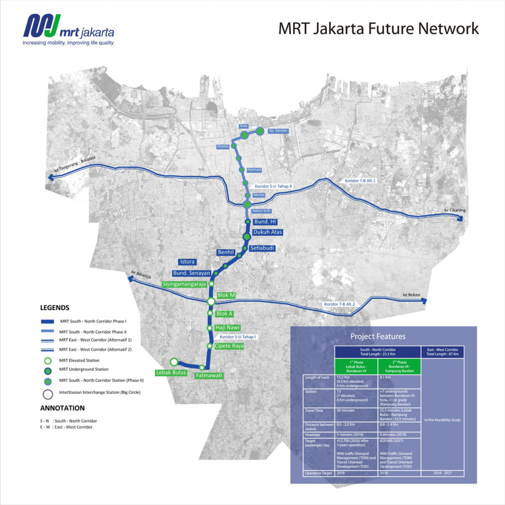 The MRT project in Jakarta: Will plans become reality?